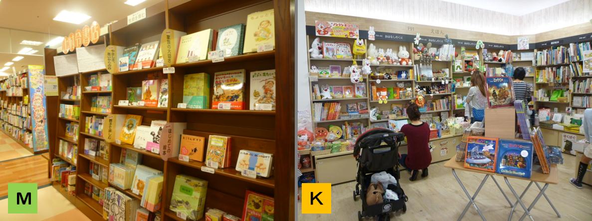 左:MARUジュン書店(児童書)は棚が何列も連なっている。右:紀伊国屋(児童書)は基本、壁に添った棚陳列。プチ島展示も。