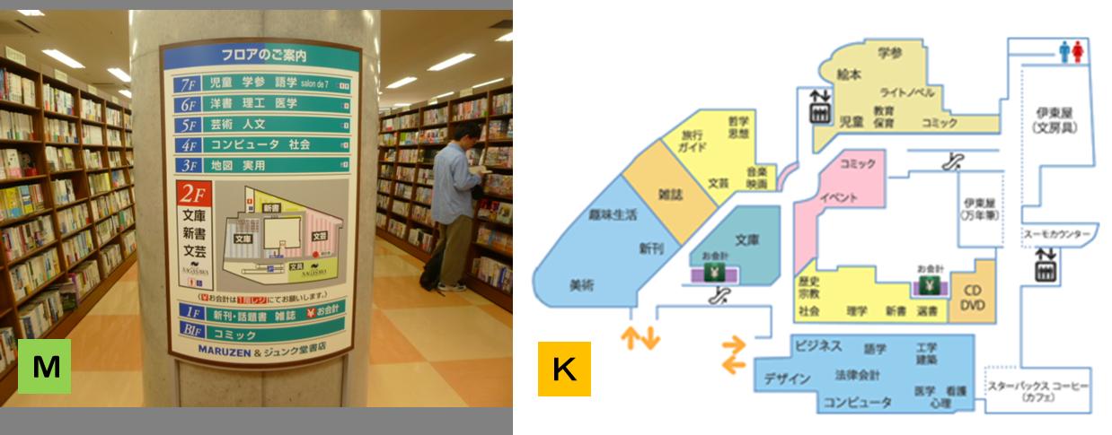 左:階層スタイルのMARUジュン書店。右:ワンフロアの紀伊国屋GF店