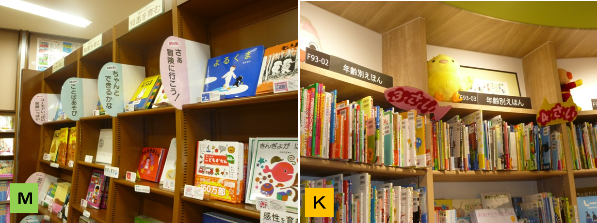 左:MARUジュン書店(児童書)のPOP.突き出し型で見やすく、フレーズも考えてある。右:紀伊国屋(児童書)の「3さい」「4さい」POP,ストレートでわかりやすかった。(もちろん年齢別棚はMARUジュンにもありましたが…)